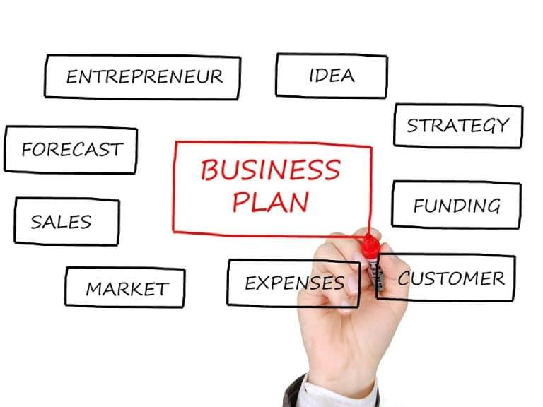 Telecharger Modele Business Plan Gratuitement Audit Experts Fr